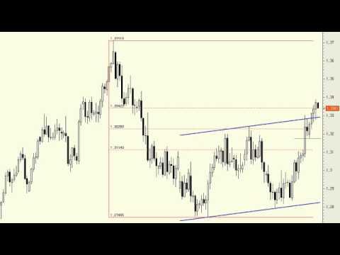 Video Analisis tecnico del Euro/Dólar 14-06-13