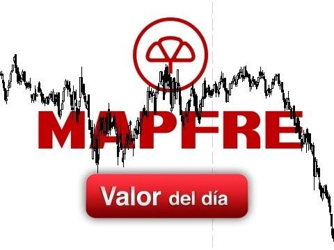 Trading de Mapfre por Ana Rafels en Estrategias Tv (02.07.13)