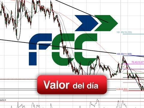 Trading de FCC por Luis Lorenzo en Estrategias Tv (05.07.13)