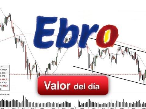 Trading de Ebro por Luis Lorenzo en Estrategias Tv (01.07.13)