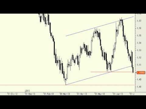 Análisis técnico del GBP/USD