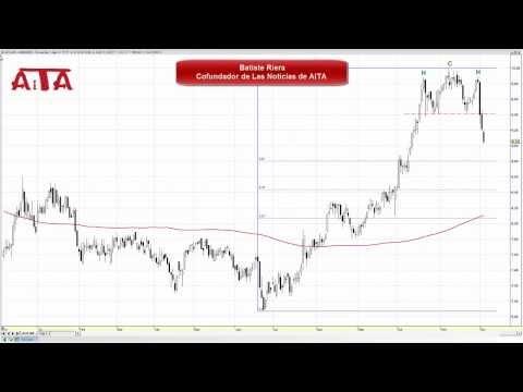 Video Analisis tecnico ACERINOX, pauta H C H activada