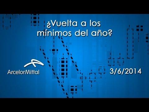 Video Análisis técnico ArcelorMittal: ¿vuelta a los mínimos del año? 03-06-14