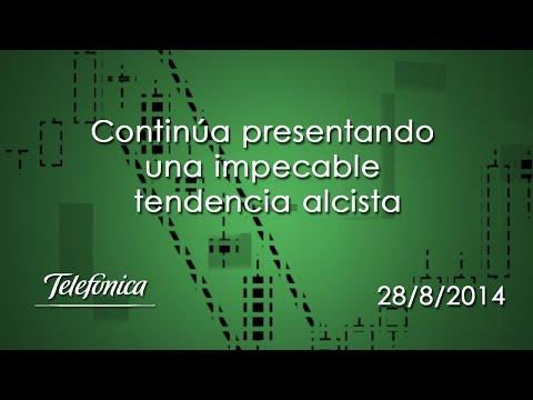 Vídeo análisis técnico de Telefónica, impecable tendencia alcista