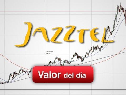 Video analisis tecnico Jazztel por Luis Lorenzo 12-09-14