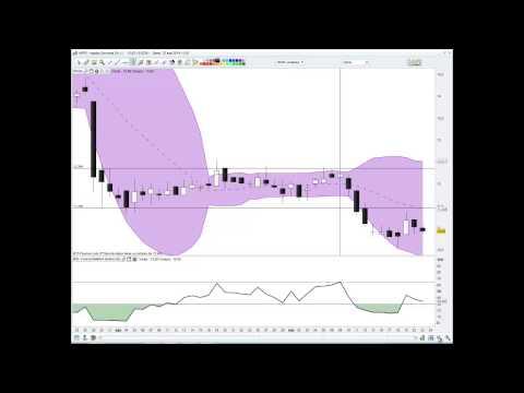 Video analisis con Daniel Pingarrón de IG: Jazztel... 24-09-14