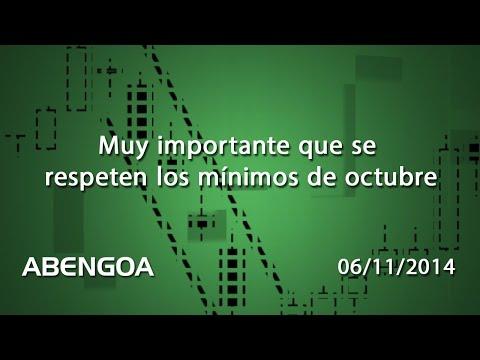Vídeo análisis técnico Abengoa: Muy importante que se respeten los minimos de octubre 06-11-14