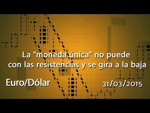 Vídeo análisis técnico cruce del Euro contra el dólar: no puede con las resistencias y se gira a la baja 31-03-15