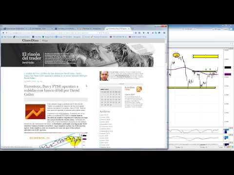 Video analisis con David Galán: IBEX35, Eurostoxx, Dow, MIB, FTSE, DAX, CAC, Divisas, Petroleo, Oro, Facebook, Nike, Atresmedia, Caixabank, Santander... 13-04-15