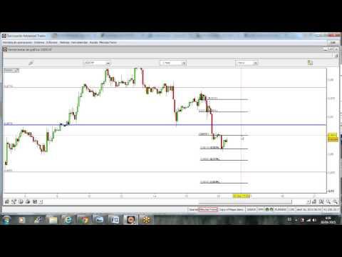 Forex: El Dólar americano se resiente. Vídeo  (16-04-2015)5:30 GMT