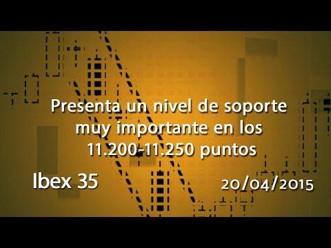 Vídeo análisis técnico Ibex35: Presenta un nivel de soporte muy importante en los 11.200-11.250 puntos 20-04-15