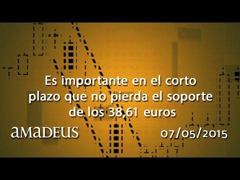 Vídeo análisis técnico Amadeus: Es importante en el corto plazo que no pierda el soporte de los 38,61 euros 07-05-15