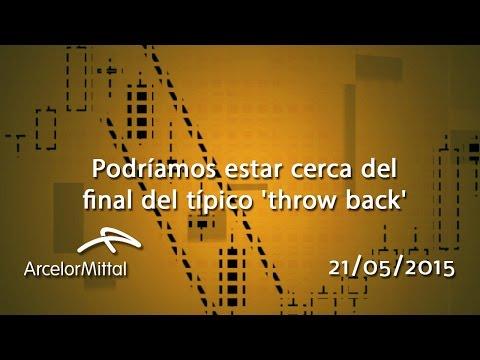 """Vídeo análisis técnico ArcelorMittal: Podriamos estar cerca del final del tipico """"throw back"""" 21-05-15"""