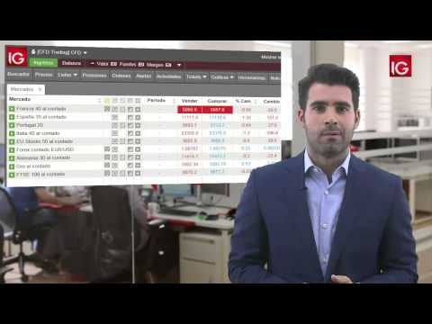 Video Analisis: La apreciación del dólar lastra a las commodities por IG 04-08-15