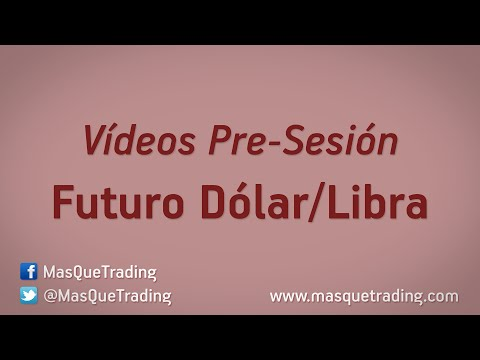 19-10-2015-Trading en español Análisis Pre-Sesión Futuro Dólar-Libra (6B)