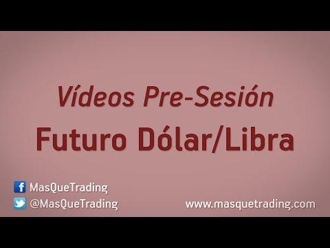 21-10-2015-Trading en español Análisis Pre-Sesión Futuro Dólar-Libra (6B)