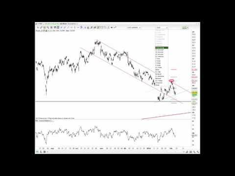 Video Analisis tecnico Ferrovial: corrección no parece estar cerca de su fin por IG