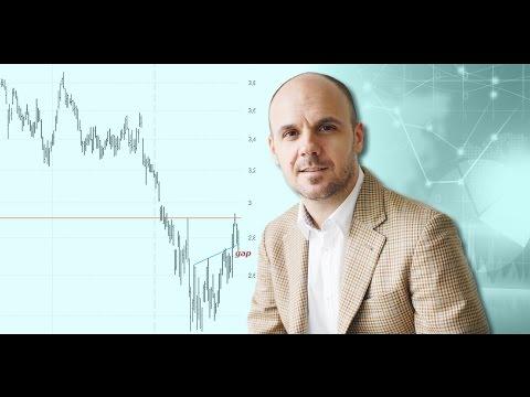 Video Analisis: El retroceso de Caixabank me parece una oportunidad por Carlos Doblado