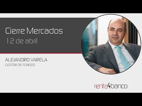 Video Analisis: Cierre bolsa 12 de Abril por Renta4