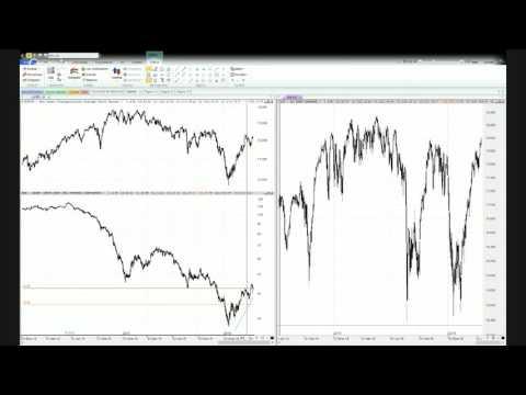 Video Analisis: Claves y activos a seguir en abril, con Carlos Doblado