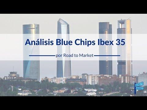 Video Análisis Santander, BBVA, Telefonica, Inditex y Repsol por Road to Market