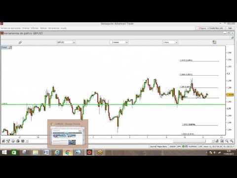 Forex: Máxima tensión en los cruces de la libra. Análisis en vídeo y texto  (11-05-2017)
