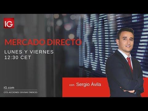 Video Análisis con Sergio Avila: IBEX35, SP500, BBVA, Telefónica, Duro Felguera, Santander, REE, Endesa, Repsol, Ence, Indra y DIA