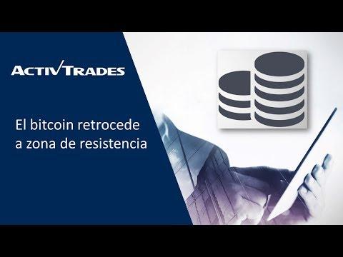 Video Analisis: El bitcoin retrocede a zona de resistencia