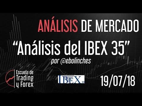 Video Análisis con Eduardo Bolinches: IBEX35, Santander, Iberdrola, Naturgy, Repsol, Telefonica, Bankinter, Caixabank, Sabadell y BBVA