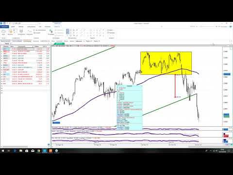 Video Análisis con David Galán: IBEX35, DAX, Dow Jones, Bitcoin, EURUSD, Petróleo, Oro, Henkel, Verizon...