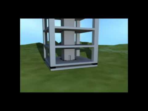 anti earthquake system, Αντισεισμικά συστήματα