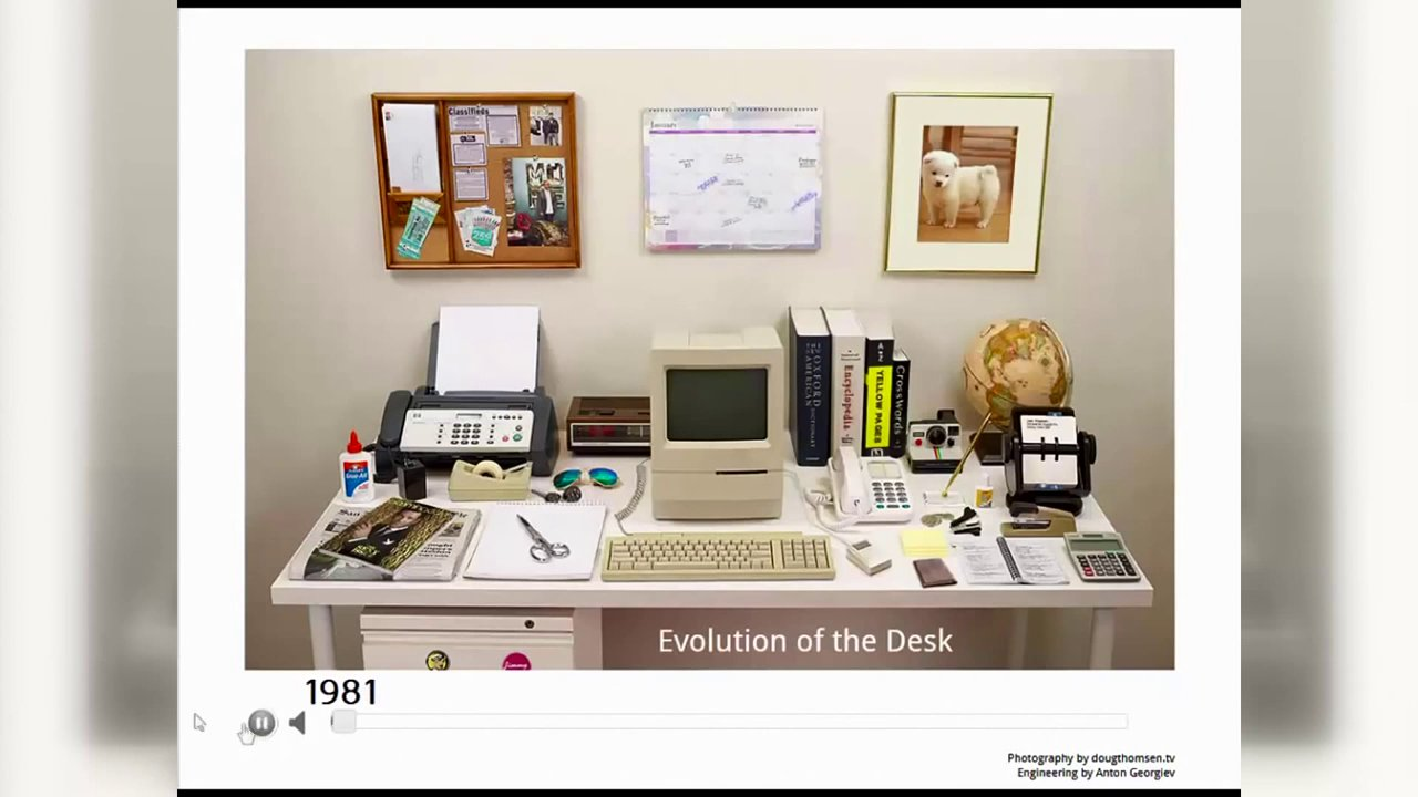 the evolution of the desk by the harvard innovation lab
