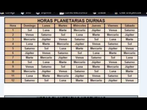 HORAS PLANETARIAS