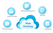 Top domain hosting provider in India | Sxiphone