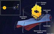 Webinar for STEM teachers interested in a NASA project