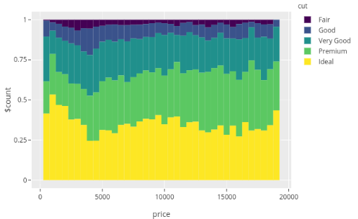 Data analysis and visualization in Perl - Data Science Central