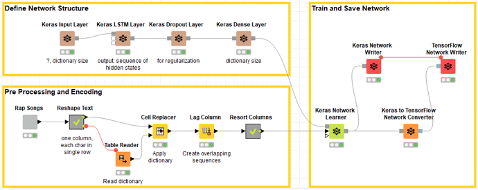 Data Science Central Weekly Digest, April 15 3