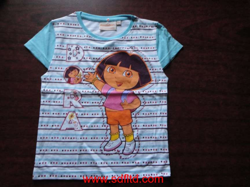 Clothing Manufacturers