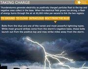 071712_lead-lightning-2   raios