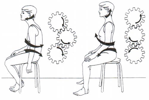 computer-posture