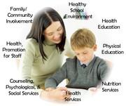 Healthy School Environment