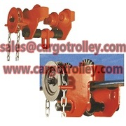 geared trolley 11231