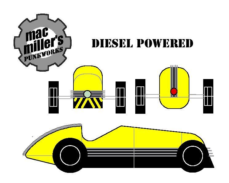 MM dieselpowered