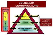 EmergencyCommPyramid