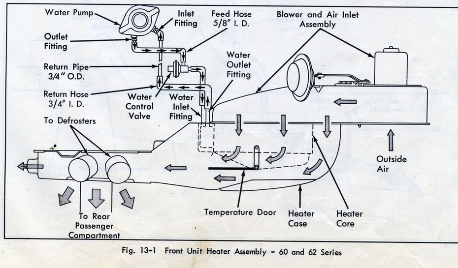 64 Heater Water Flow