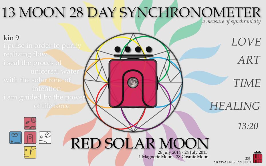 solar moon solar ring synchronic codes cover