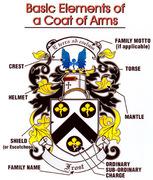 Heraldry Fans