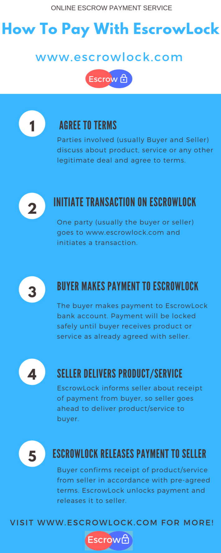 Escrow Service and Payments in Nigeria - 5 Steps to Using EscrowLock