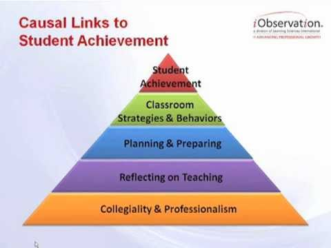 Marzano and Reeves Webinar: Linking Teacher and Principal Evaluation (Part 1)
