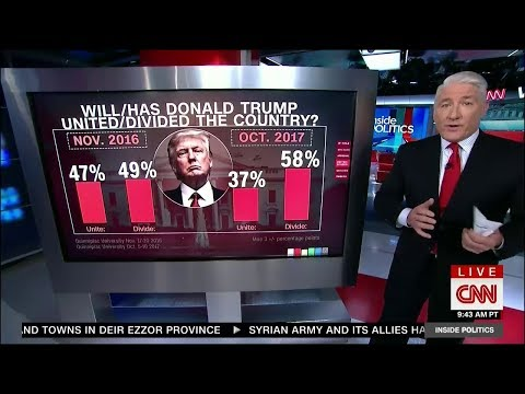Inside Politics - Nov 8. 2017 |  A Year After Trump's Election, Nothing Has Changed